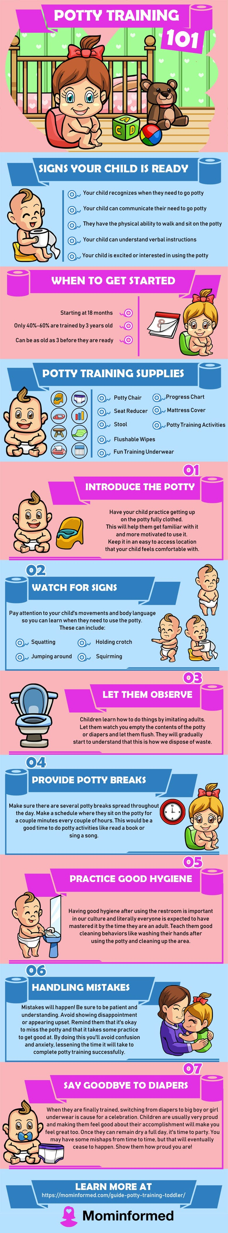 Potty Training 101 Infographic MomInformed.com
