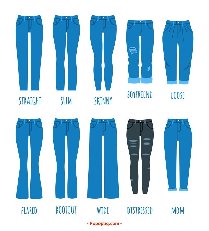 Different Styles of Jeans Chart