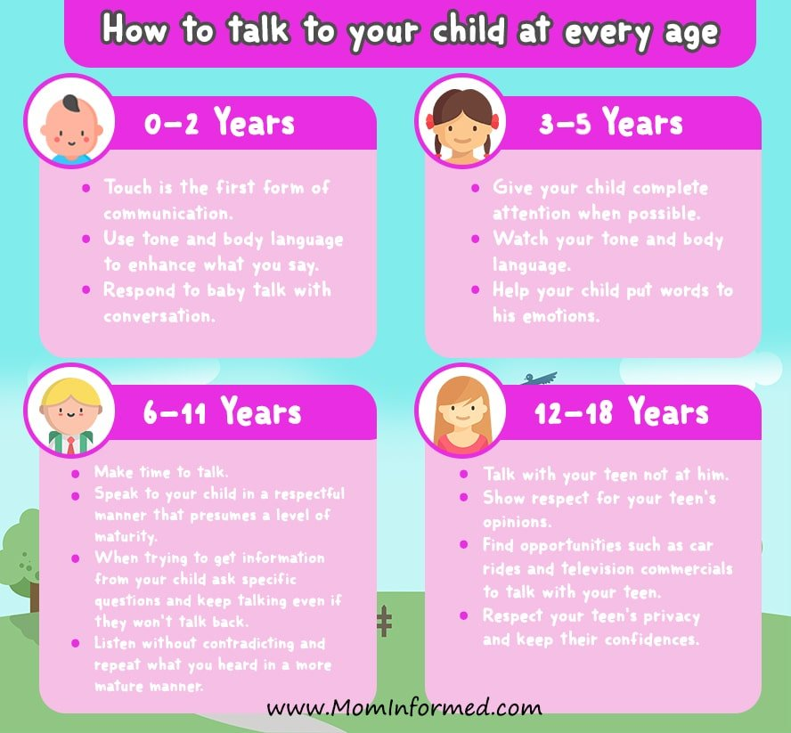 How to Talk To Your Child at Each Age