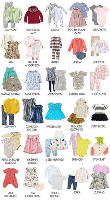 clothing brands for girls